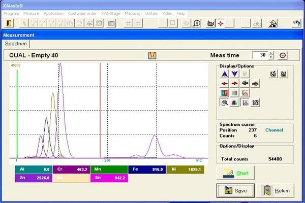 Controle e Monitoramento do Processo